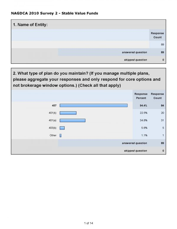 NAGDCA 2010 Survey II Detailed Overall Survey Results