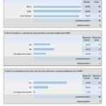 NAGDCA 2008 Survey Results Loans Hardship Withdrawal