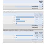 NAGDCA 2010 Roth 457 Survey Summary