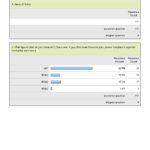 NAGDCA 2011 Survey I Detailed Overall Survey Results