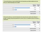 NAGDCA 2013 Participant Near Retirement Survey Results