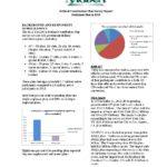 NAGDCA 2013 Survey I National Report