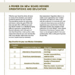 A Primer on New Board Member Orientations and Education