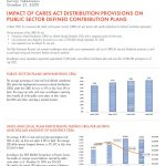 PRRL - Impact of CARES Act Distribution Provisions on Public Sector DC Plans