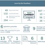 2020 NAGDCA Annual Report