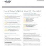 Nationwide - Social Security 2021 Quick Reference Guide